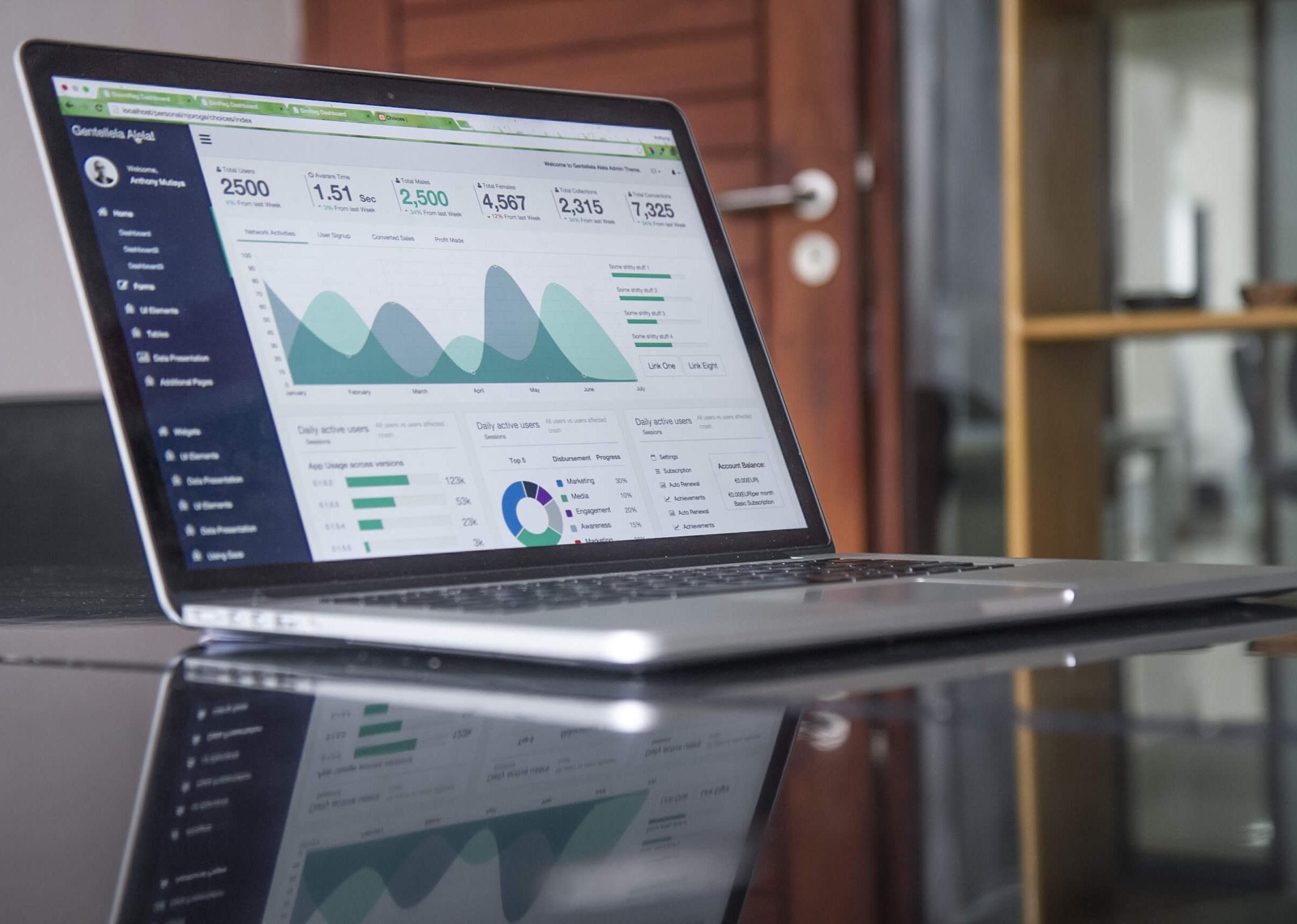 Read more about the article 5 des meilleurs CRM pour la gestion des Ressources Humaines dans votre entreprise (2/2)
